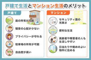 戸建て生活とマンション生活のメリット